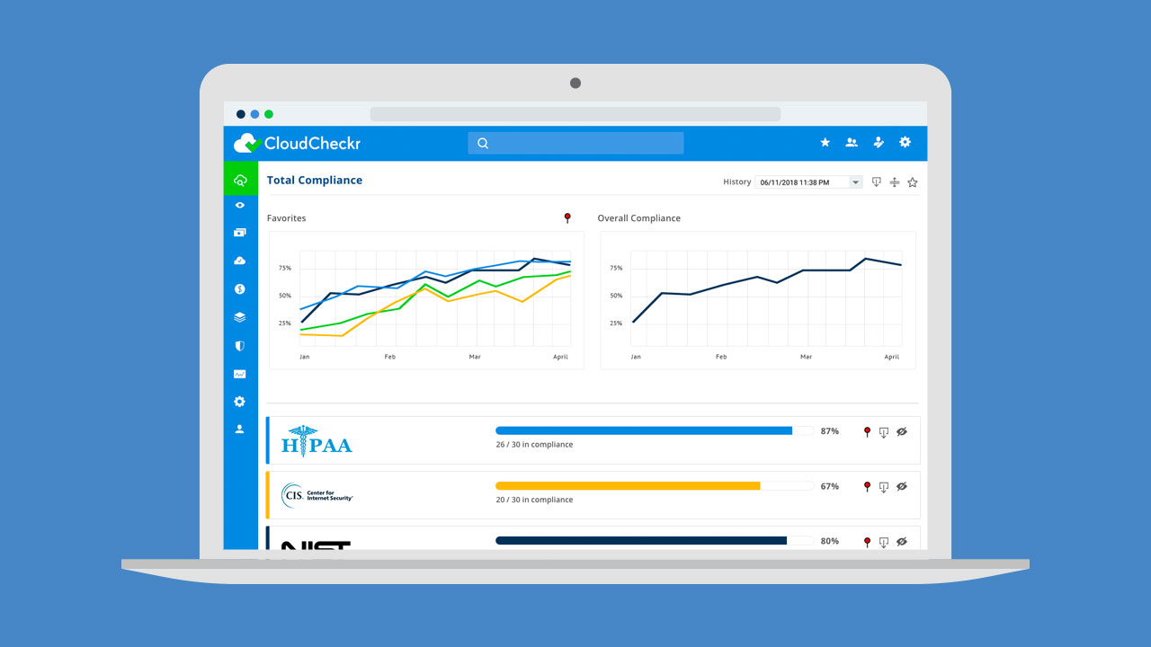 CloudCheckr Total Compliance Cloud Security Software