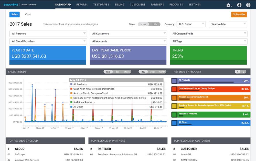 Tech Data StreamOne Platform