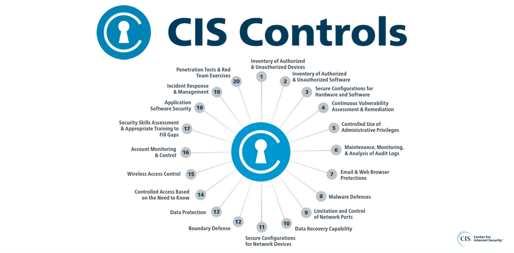 CIS controls for cybersecurity in the cloud and throughout an IT infrastructure