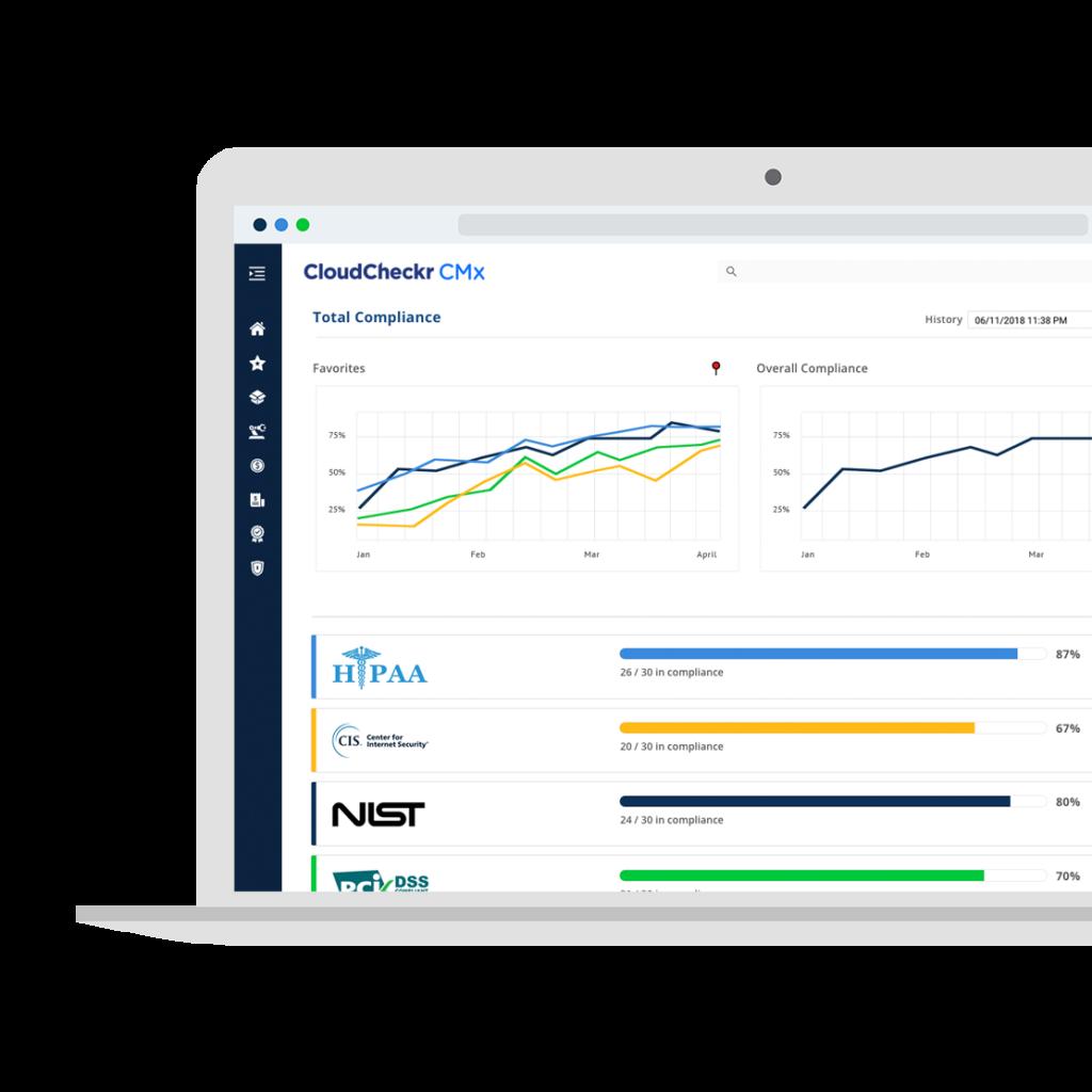 laptop with CloudCheckr CMx cloud compliance dashboard