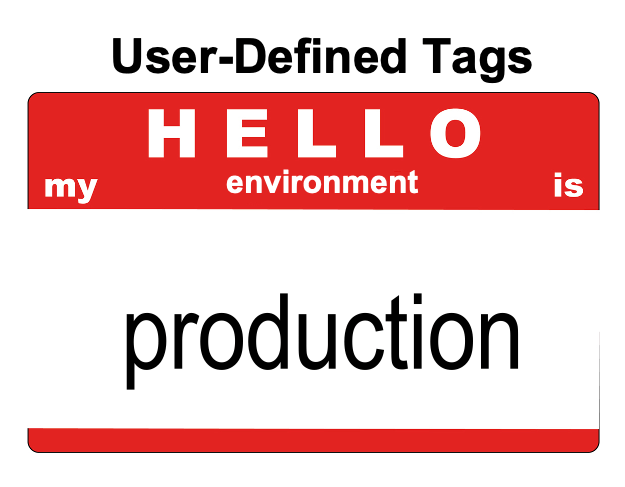 user defined tag