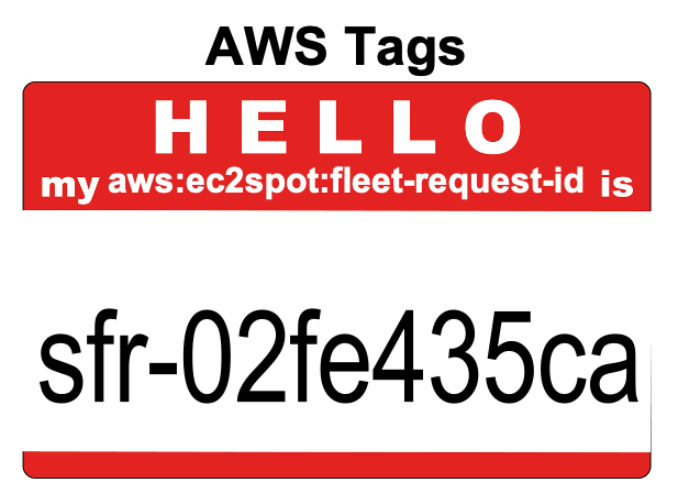 aws tags structure