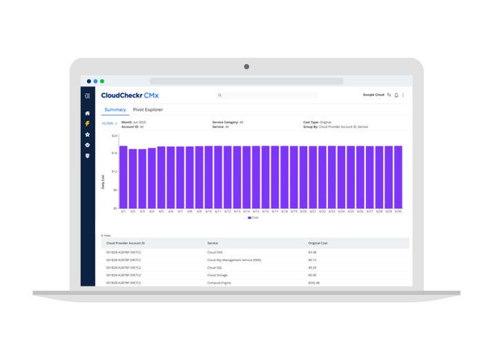 Analyze Google Cloud costs with integrated summary and dashboard views. Instantly and easily generate a wide variety of charts to identify trends and anomalies, using Pivot Explorer, a robust Business Intelligence tool built-in to CloudCheckr CMx.